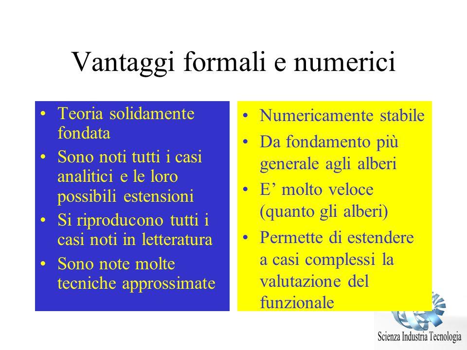 Vantaggi formali e numerici Teoria solidamente fondata Sono noti tutti i casi analitici e le loro possibili estensioni Si riproducono tutti i casi not