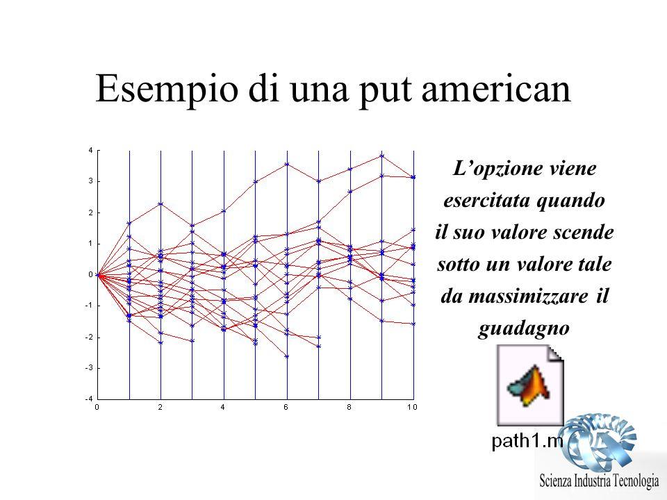 Esempio di una put american Lopzione viene esercitata quando il suo valore scende sotto un valore tale da massimizzare il guadagno