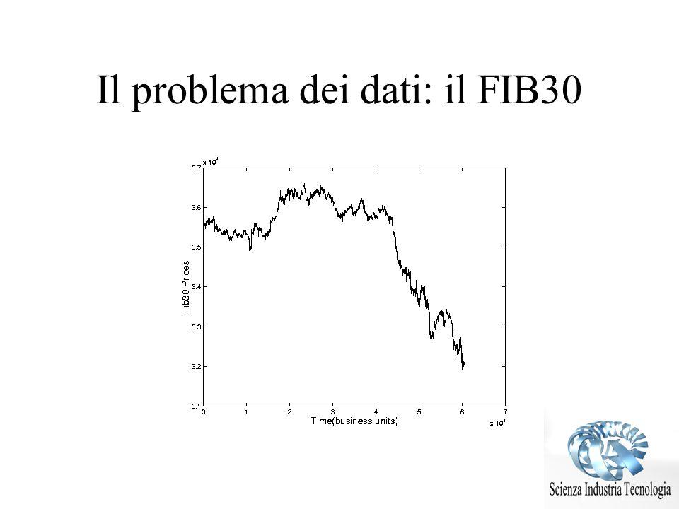 Il problema dei dati: il FIB30
