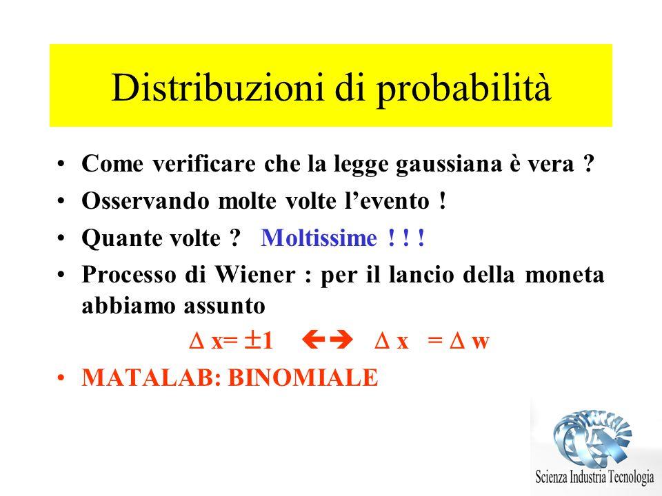 Distribuzioni di probabilità Come verificare che la legge gaussiana è vera ? Osservando molte volte levento ! Quante volte ? Moltissime ! ! ! Processo
