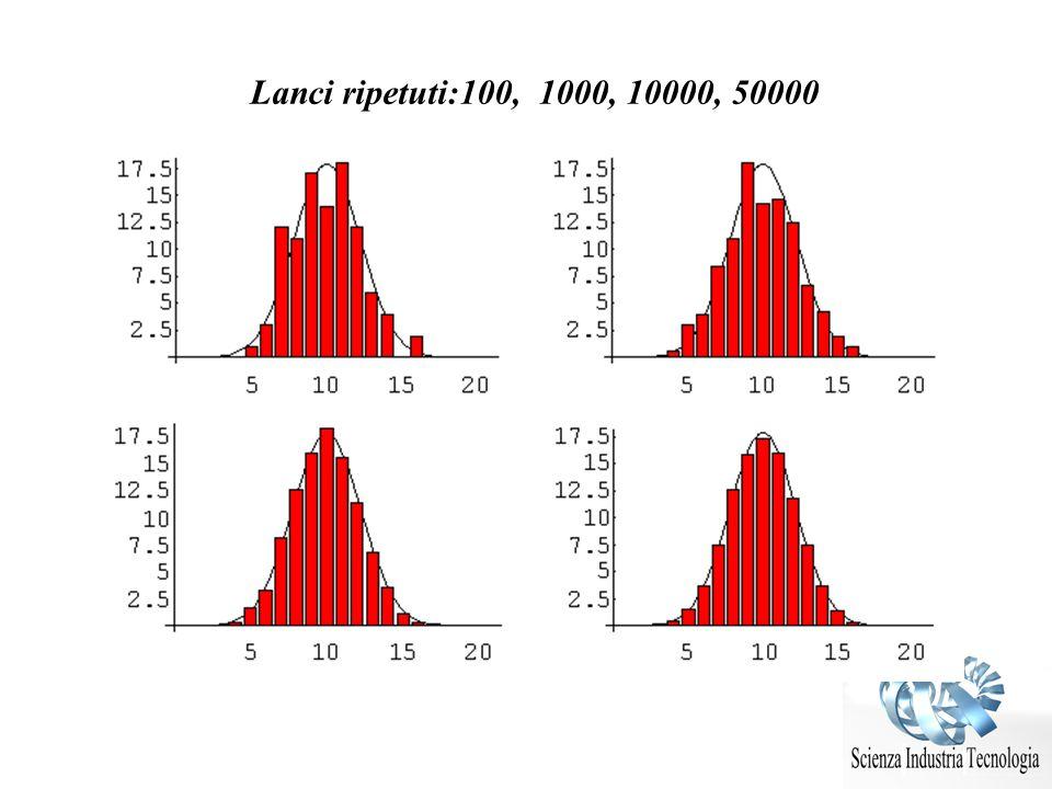 Il continuo e il metodo di Montecarlo un semplice caso di barriera