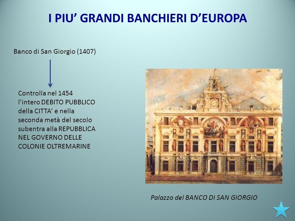 I PIU GRANDI BANCHIERI DEUROPA Banco di San Giorgio (1407) Controlla nel 1454 lintero DEBITO PUBBLICO della CITTA e nella seconda metà del secolo sube