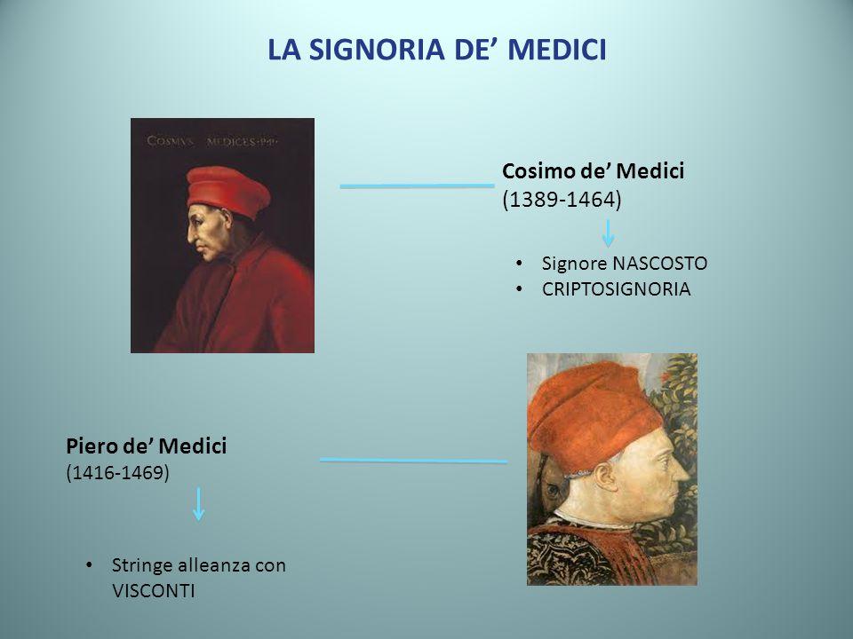 LA SIGNORIA DE MEDICI Cosimo de Medici (1389-1464) Signore NASCOSTO CRIPTOSIGNORIA Piero de Medici (1416-1469) Stringe alleanza con VISCONTI
