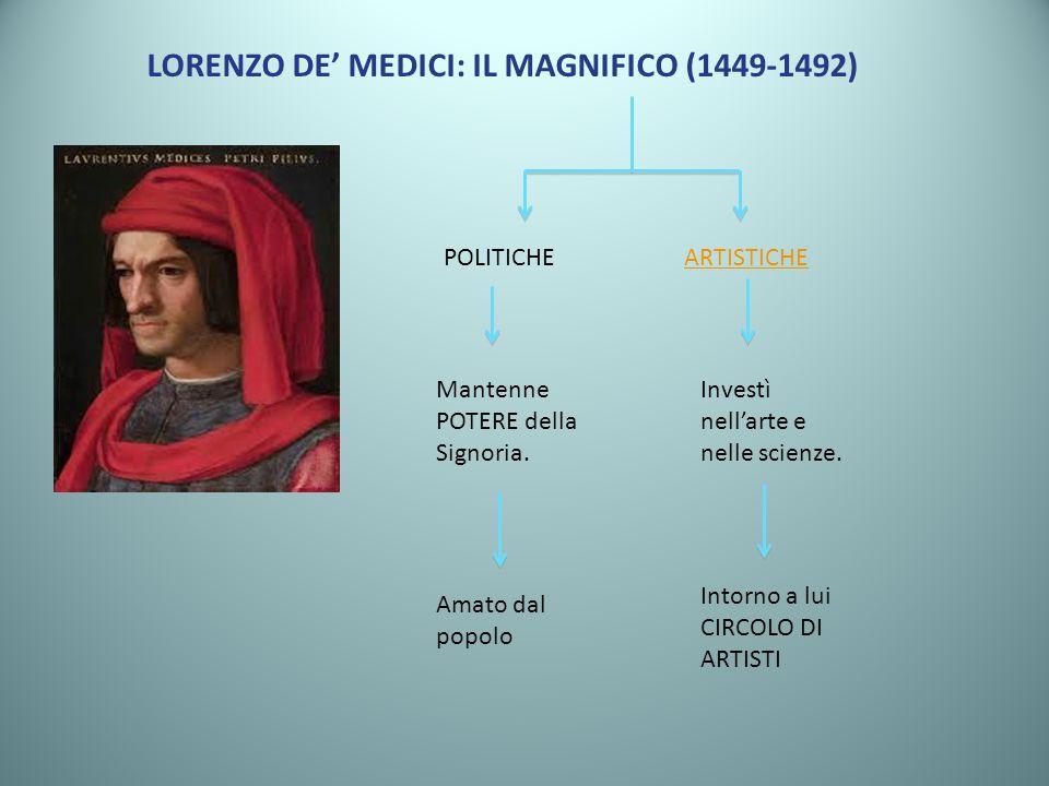 LORENZO DE MEDICI: IL MAGNIFICO (1449-1492) POLITICHEARTISTICHE Mantenne POTERE della Signoria. Investì nellarte e nelle scienze. Intorno a lui CIRCOL