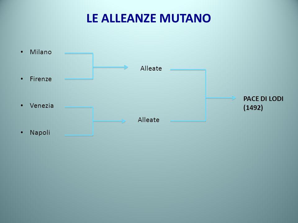 LE ALLEANZE MUTANO Milano Firenze Venezia Napoli Alleate PACE DI LODI (1492)