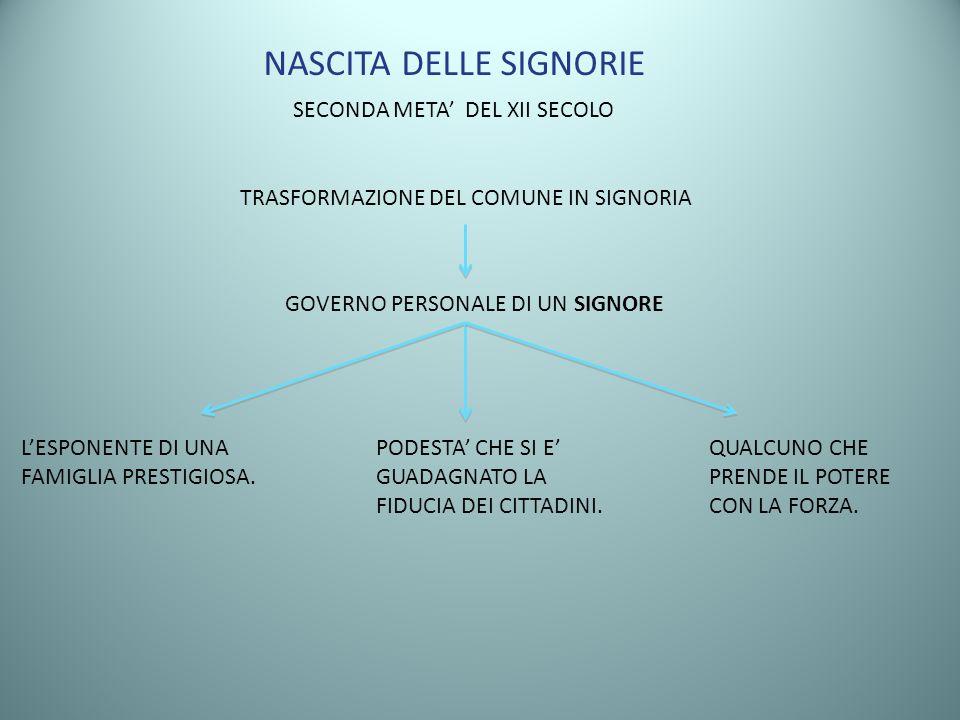 NASCITA DELLE SIGNORIE SECONDA META DEL XII SECOLO LESPONENTE DI UNA FAMIGLIA PRESTIGIOSA. TRASFORMAZIONE DEL COMUNE IN SIGNORIA GOVERNO PERSONALE DI