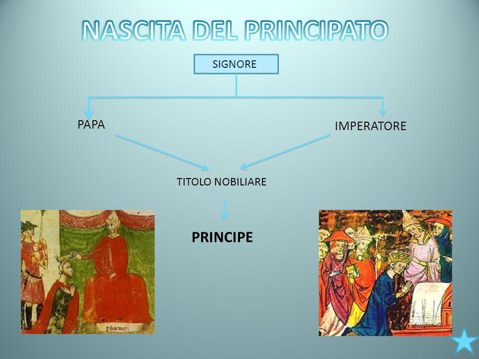 PAPA IMPERATORE TITOLO NOBILIARE PRINCIPE SIGNORE