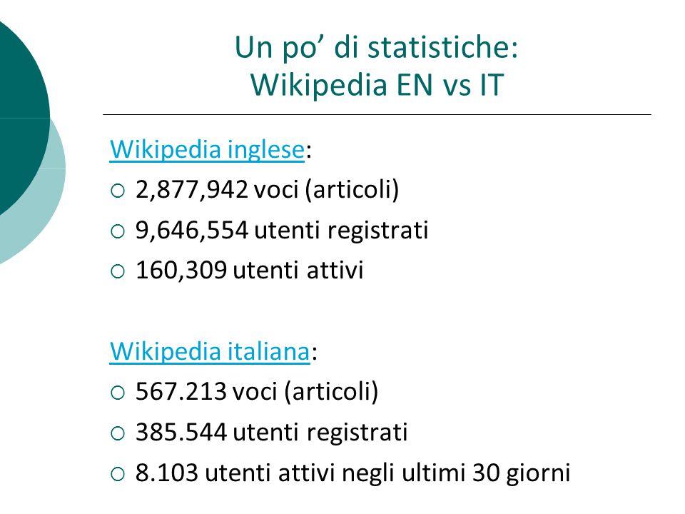 Wikipedia ingleseWikipedia inglese: 2,877,942 voci (articoli) 9,646,554 utenti registrati 160,309 utenti attivi Wikipedia italianaWikipedia italiana: 567.213 voci (articoli) 385.544 utenti registrati 8.103 utenti attivi negli ultimi 30 giorni Un po di statistiche: Wikipedia EN vs IT