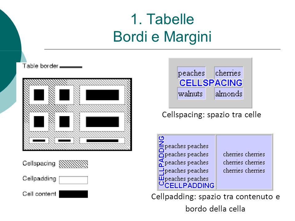 1. Tabelle Bordi e Margini Cellspacing: spazio tra celle Cellpadding: spazio tra contenuto e bordo della cella