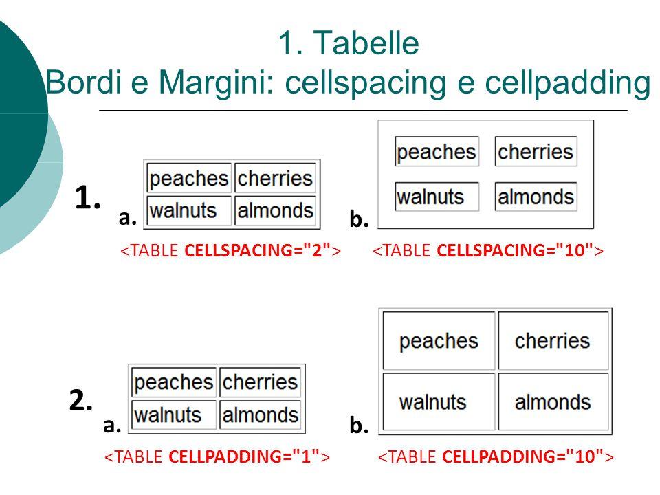 1. Tabelle Bordi e Margini: cellspacing e cellpadding 1. 2. a. b. a. b.