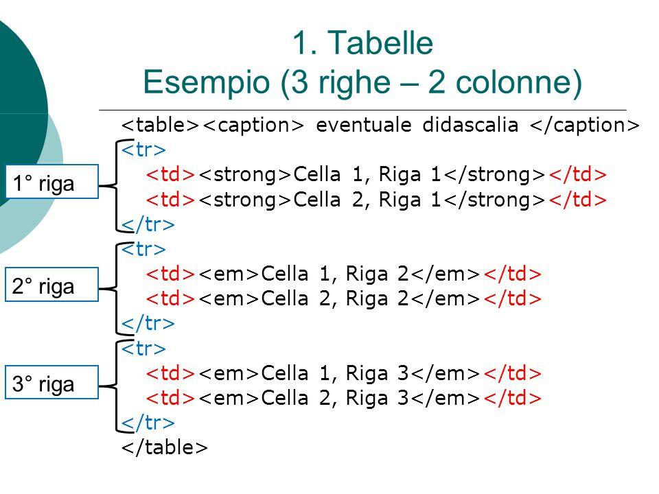 1. Tabelle Esempio (3 righe – 2 colonne) eventuale didascalia Cella 1, Riga 1 Cella 2, Riga 1 Cella 1, Riga 2 Cella 2, Riga 2 Cella 1, Riga 3 Cella 2,