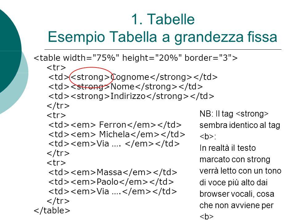 1. Tabelle Esempio Tabella a grandezza fissa Cognome Nome Indirizzo Ferron Michela Via …. Massa Paolo Via …. NB: Il tag sembra identico al tag : In re