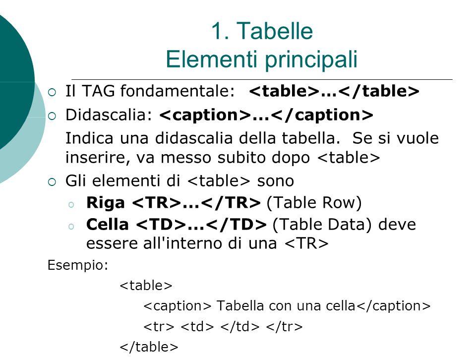 1. Tabelle Elementi principali Il TAG fondamentale: … Didascalia:... Indica una didascalia della tabella. Se si vuole inserire, va messo subito dopo G