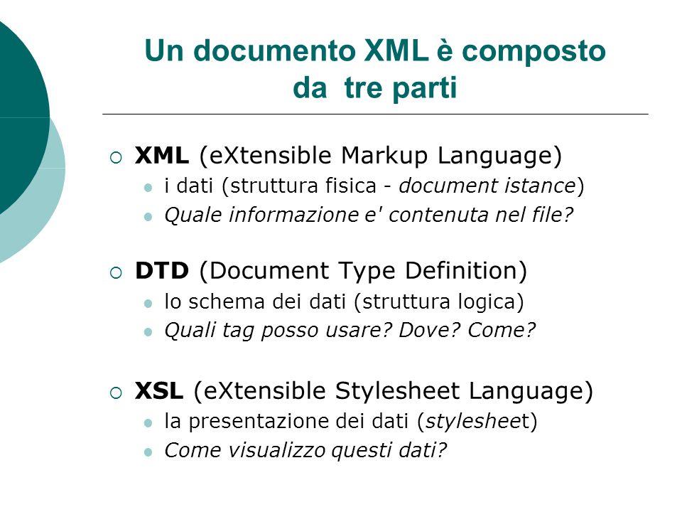 Un documento XML è composto da tre parti XML (eXtensible Markup Language) i dati (struttura fisica - document istance) Quale informazione e' contenuta