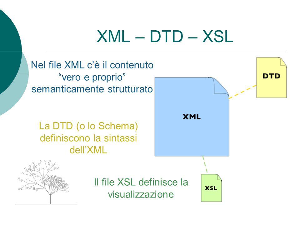 XML – DTD – XSL Nel file XML cè il contenuto vero e proprio semanticamente strutturato La DTD (o lo Schema) definiscono la sintassi dellXML Il file XSL definisce la visualizzazione