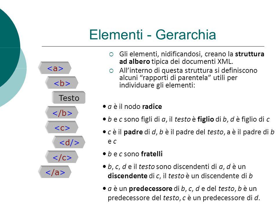 Elementi - Gerarchia Gli elementi, nidificandosi, creano la struttura ad albero tipica dei documenti XML. Allinterno di questa struttura si definiscon