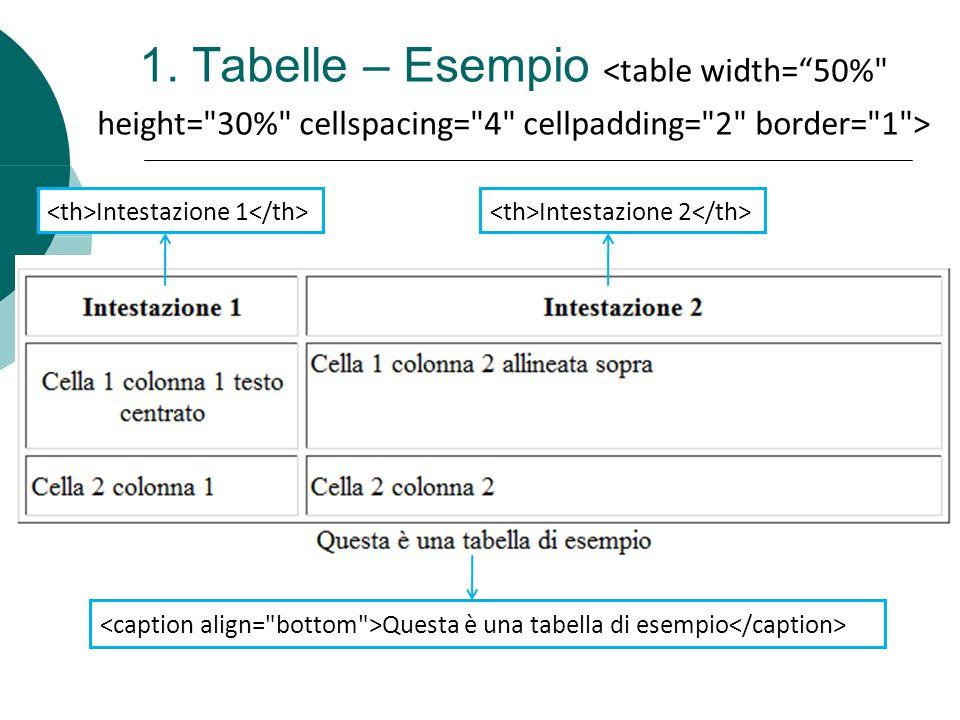 1. Tabelle – Esempio Intestazione 1 Questa è una tabella di esempio Intestazione 2