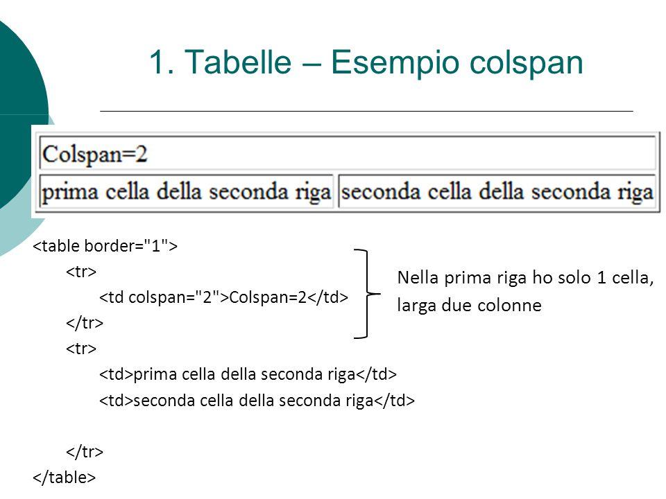 Colspan=2 prima cella della seconda riga seconda cella della seconda riga Nella prima riga ho solo 1 cella, larga due colonne 1. Tabelle – Esempio col