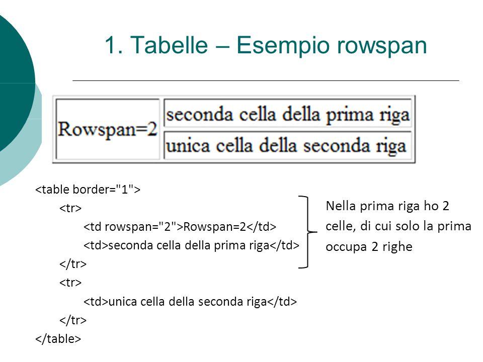 1. Tabelle – Esempio rowspan Rowspan=2 seconda cella della prima riga unica cella della seconda riga Nella prima riga ho 2 celle, di cui solo la prima