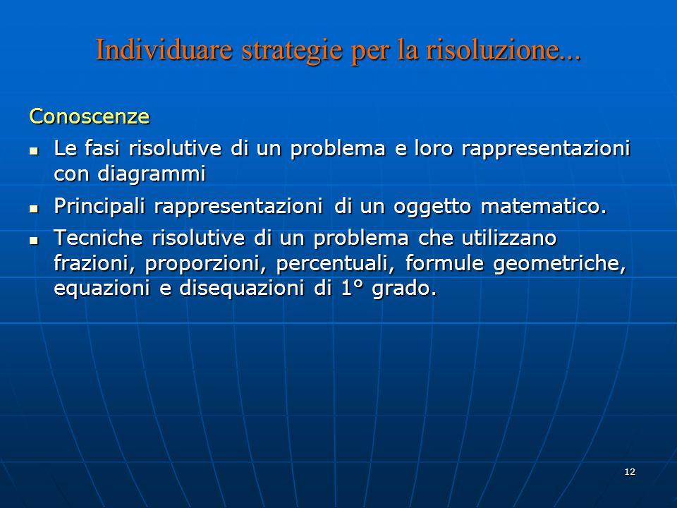 12 Individuare strategie per la risoluzione...