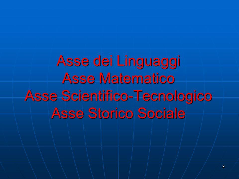 2 Asse dei Linguaggi Asse Matematico Asse Scientifico-Tecnologico Asse Storico Sociale
