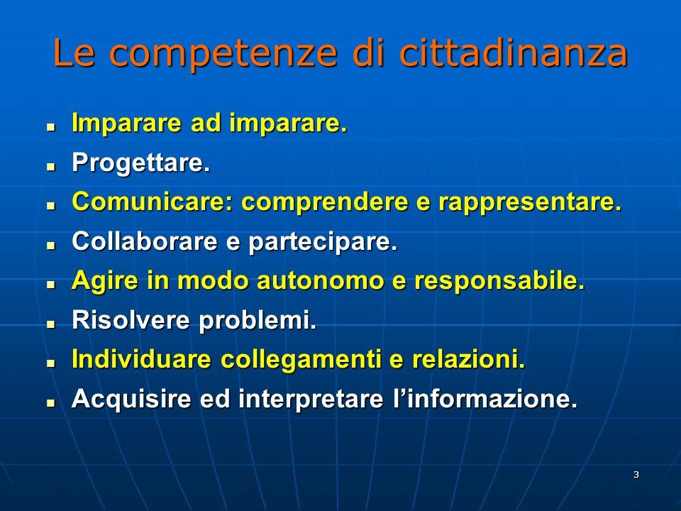 3 Le competenze di cittadinanza Imparare ad imparare.