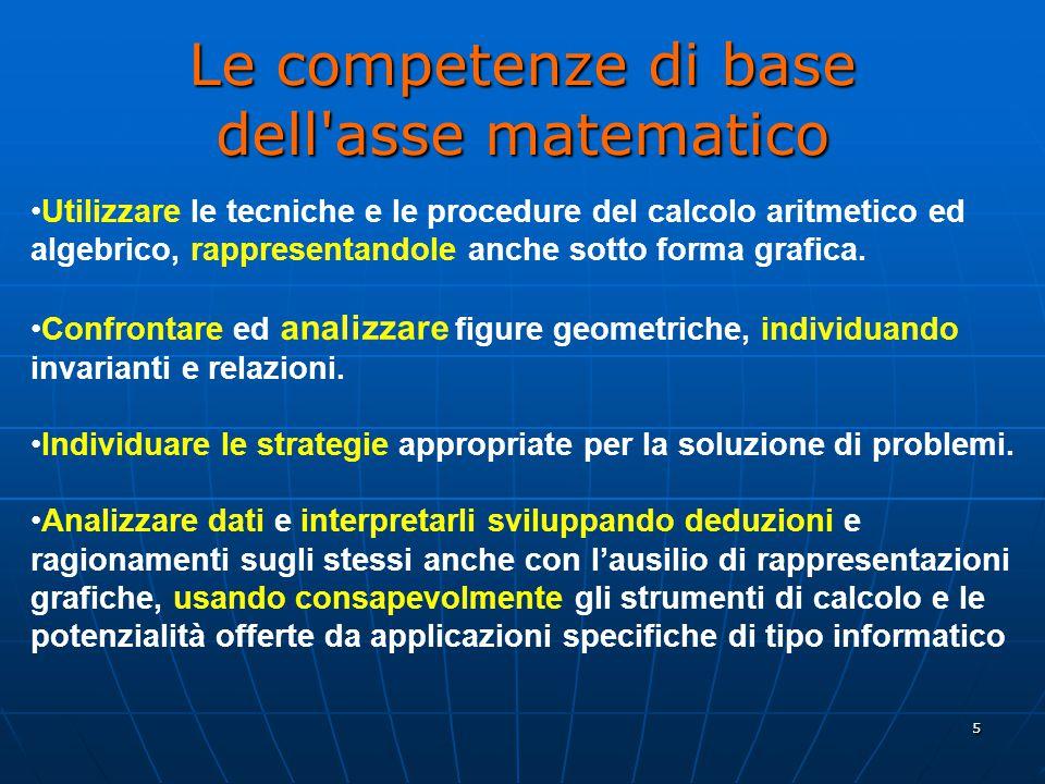 5 Le competenze di base dell asse matematico Utilizzare le tecniche e le procedure del calcolo aritmetico ed algebrico, rappresentandole anche sotto forma grafica.