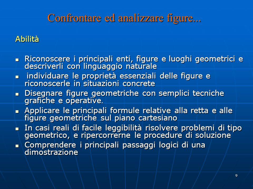9 Confrontare ed analizzare figure...