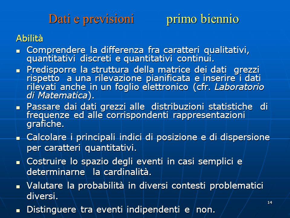 14 Dati e previsioni primo biennio Abilità Comprendere la differenza fra caratteri qualitativi, quantitativi discreti e quantitativi continui.
