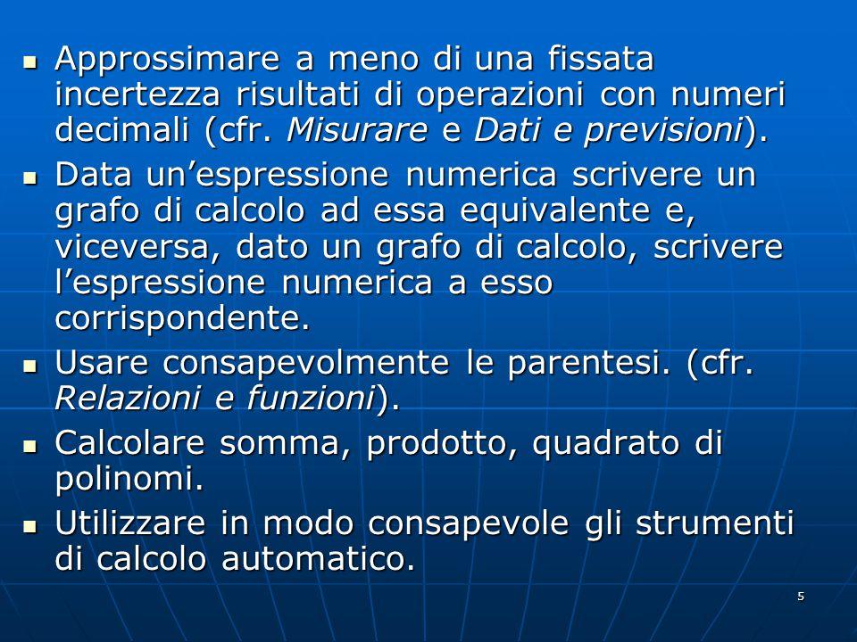 6 Numeri e algoritmi primo biennio Conoscenze Il teorema fondamentale dellaritmetica.
