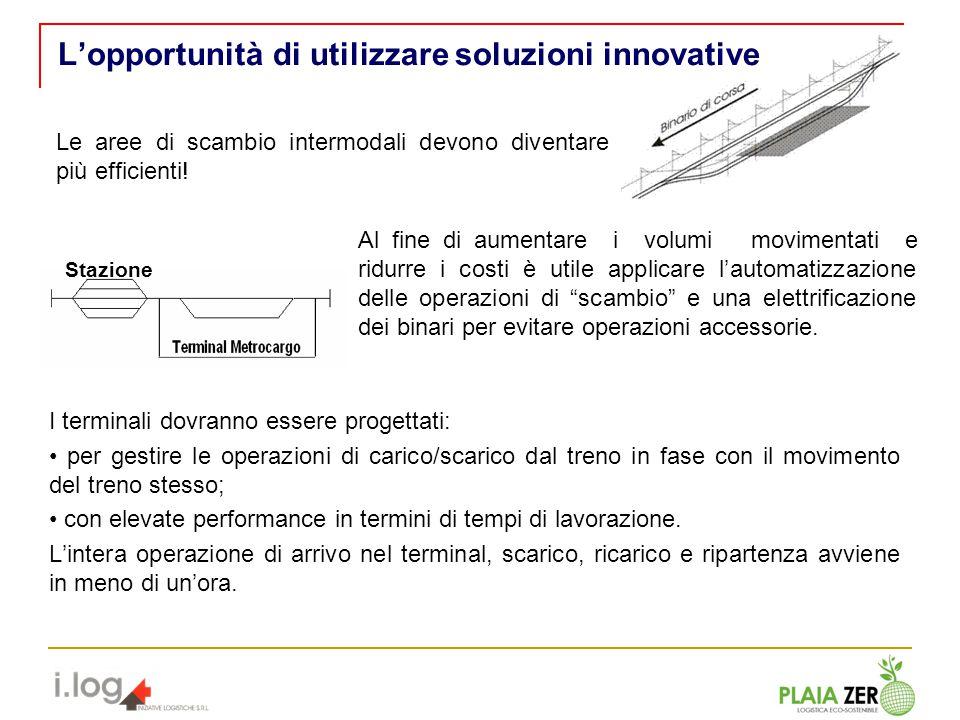 Lopportunità di utilizzare soluzioni innovative I terminali dovranno essere progettati: per gestire le operazioni di carico/scarico dal treno in fase