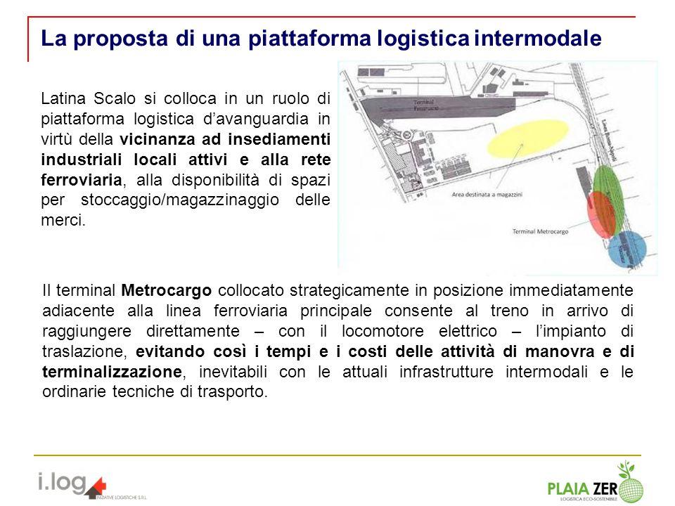 La proposta di una piattaforma logistica intermodale Latina Scalo si colloca in un ruolo di piattaforma logistica davanguardia in virtù della vicinanz