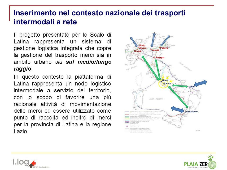 Inserimento nel contesto nazionale dei trasporti intermodali a rete Il progetto presentato per lo Scalo di Latina rappresenta un sistema di gestione l