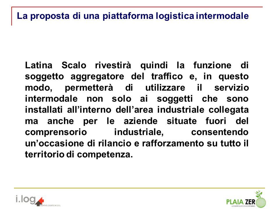 La proposta di una piattaforma logistica intermodale Latina Scalo rivestirà quindi la funzione di soggetto aggregatore del traffico e, in questo modo,