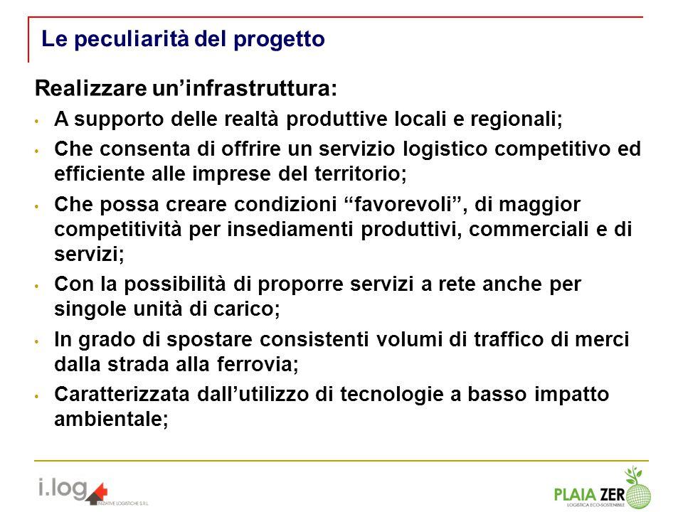 Realizzare uninfrastruttura: A supporto delle realtà produttive locali e regionali; Che consenta di offrire un servizio logistico competitivo ed effic