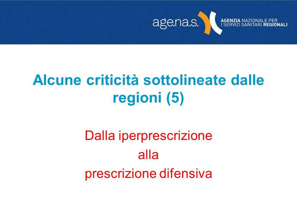 Alcune criticità sottolineate dalle regioni (5) Dalla iperprescrizione alla prescrizione difensiva