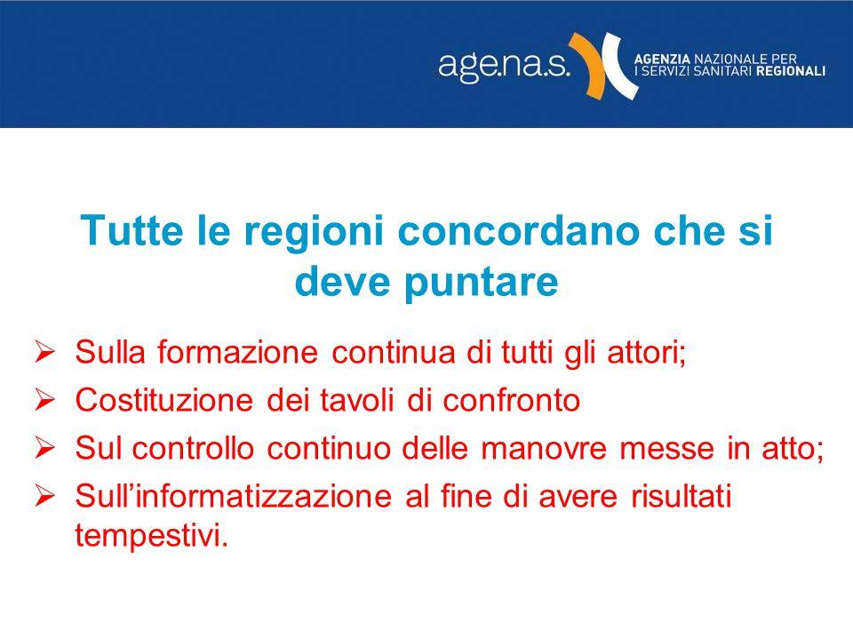 Tutte le regioni concordano che si deve puntare Sulla formazione continua di tutti gli attori; Costituzione dei tavoli di confronto Sul controllo cont