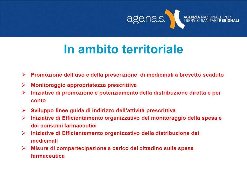 In ambito territoriale Promozione delluso e della prescrizione di medicinali a brevetto scaduto Monitoraggio appropriatezza prescrittiva Iniziative di