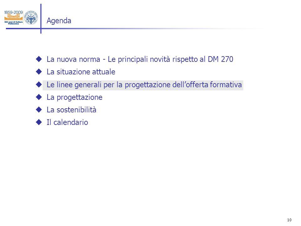 10 La nuova norma - Le principali novità rispetto al DM 270 La situazione attuale Le linee generali per la progettazione dellofferta formativa La progettazione La sostenibilità Il calendario Agenda