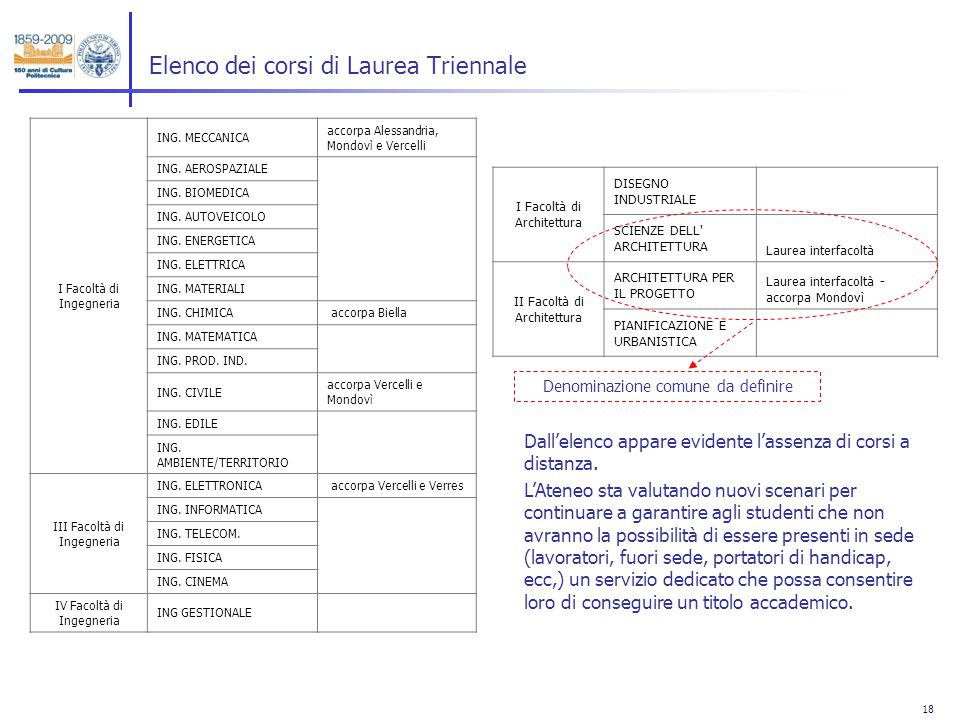 18 Elenco dei corsi di Laurea Triennale Dallelenco appare evidente lassenza di corsi a distanza. LAteneo sta valutando nuovi scenari per continuare a