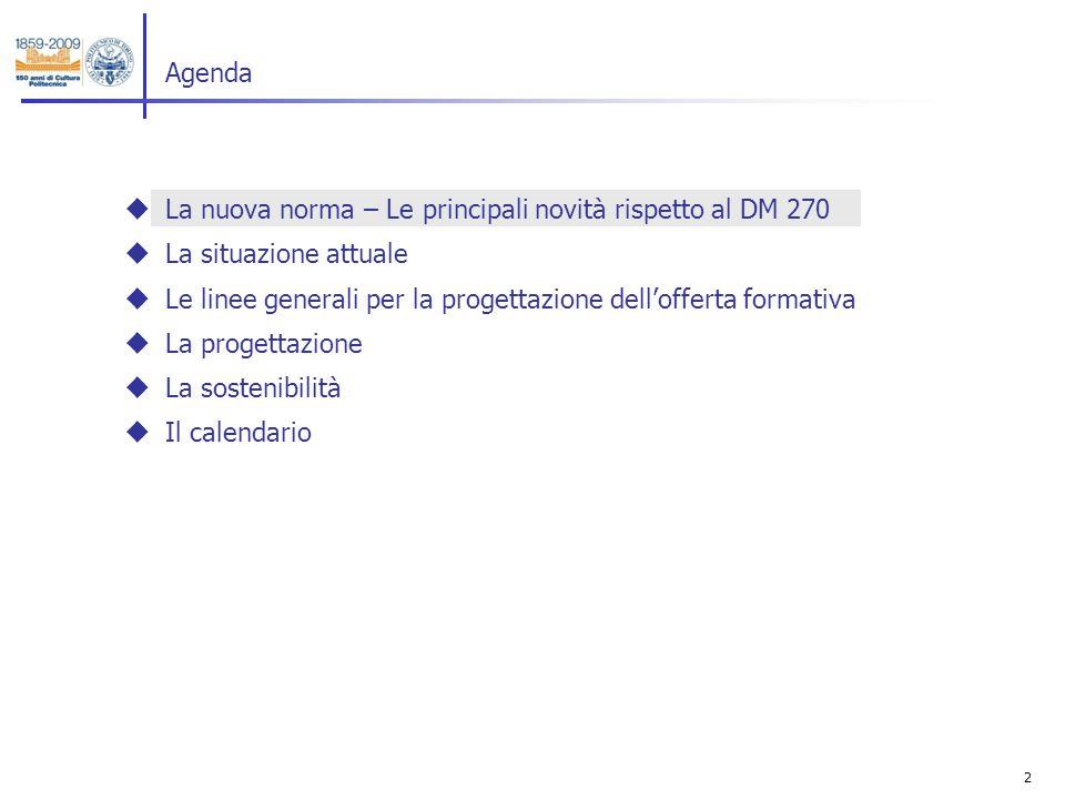 2 La nuova norma – Le principali novità rispetto al DM 270 La situazione attuale Le linee generali per la progettazione dellofferta formativa La progettazione La sostenibilità Il calendario Agenda