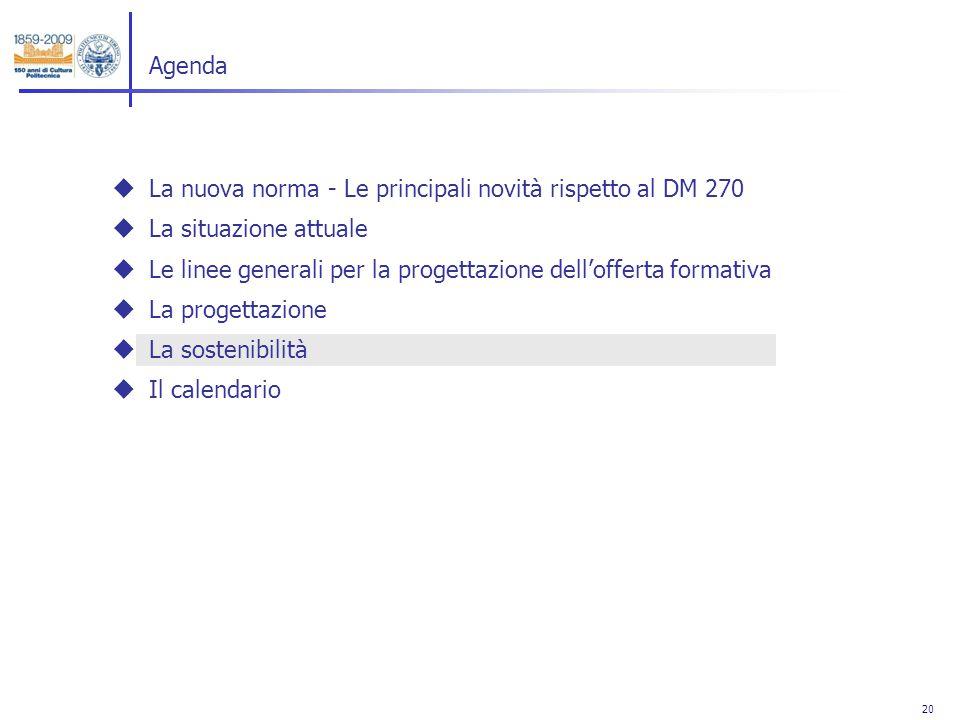 20 La nuova norma - Le principali novità rispetto al DM 270 La situazione attuale Le linee generali per la progettazione dellofferta formativa La progettazione La sostenibilità Il calendario Agenda