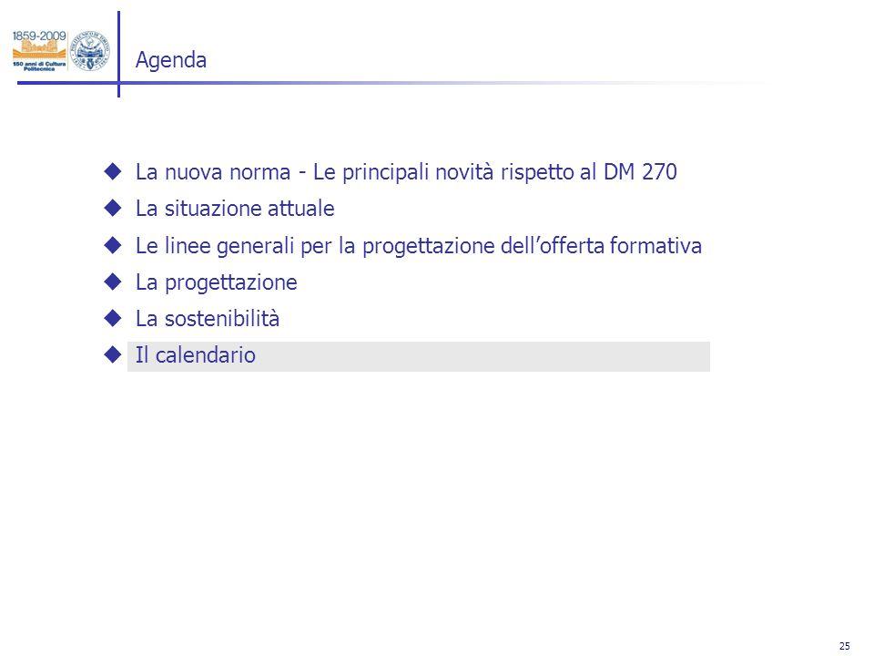 25 La nuova norma - Le principali novità rispetto al DM 270 La situazione attuale Le linee generali per la progettazione dellofferta formativa La progettazione La sostenibilità Il calendario Agenda