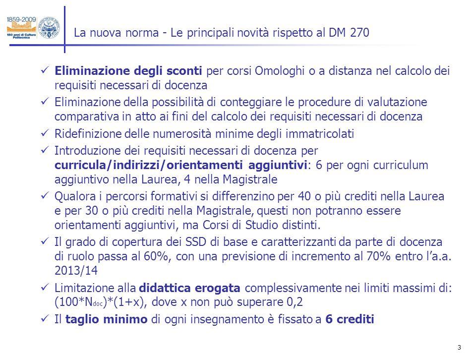 3 La nuova norma - Le principali novità rispetto al DM 270 Eliminazione degli sconti per corsi Omologhi o a distanza nel calcolo dei requisiti necessa