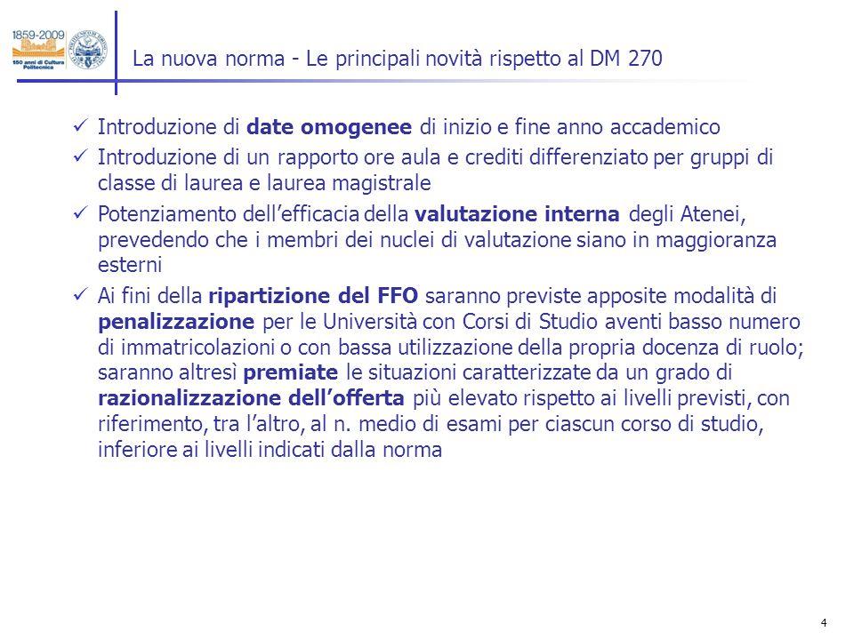 4 La nuova norma - Le principali novità rispetto al DM 270 Introduzione di date omogenee di inizio e fine anno accademico Introduzione di un rapporto