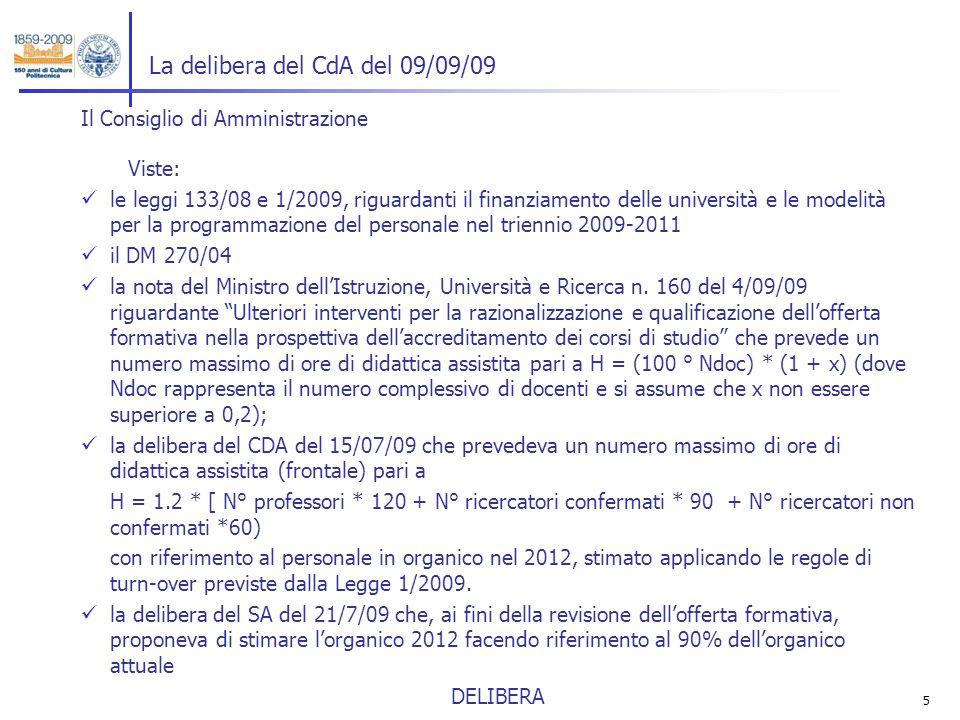 5 La delibera del CdA del 09/09/09 Il Consiglio di Amministrazione Viste: le leggi 133/08 e 1/2009, riguardanti il finanziamento delle università e le modelità per la programmazione del personale nel triennio 2009-2011 il DM 270/04 la nota del Ministro dellIstruzione, Università e Ricerca n.