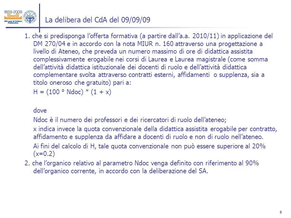 6 La delibera del CdA del 09/09/09 1. che si predisponga lofferta formativa (a partire dalla.a.