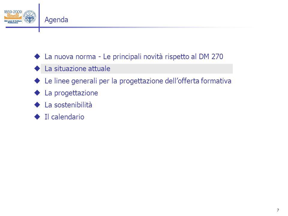 7 La nuova norma - Le principali novità rispetto al DM 270 La situazione attuale Le linee generali per la progettazione dellofferta formativa La progettazione La sostenibilità Il calendario Agenda