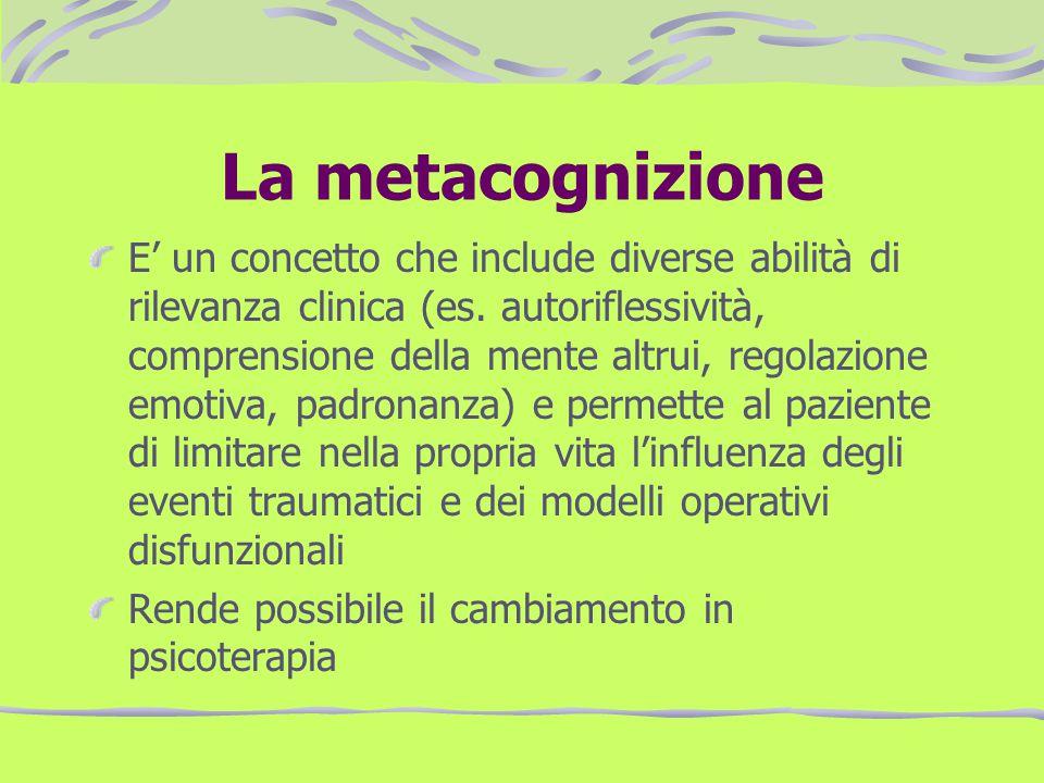 La metacognizione E un concetto che include diverse abilità di rilevanza clinica (es. autoriflessività, comprensione della mente altrui, regolazione e