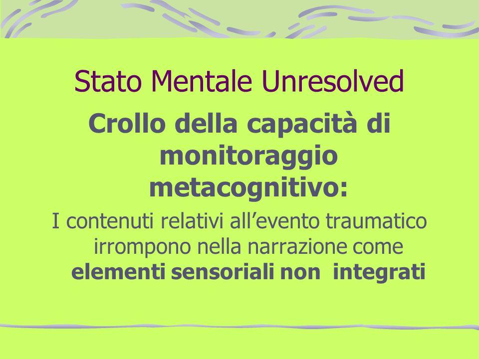 Stato Mentale Unresolved Crollo della capacità di monitoraggio metacognitivo: I contenuti relativi allevento traumatico irrompono nella narrazione com